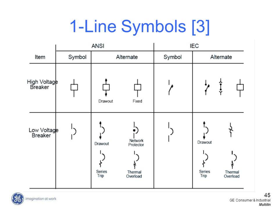 1-Line Symbols [3] 45 GE Consumer & Industrial Multilin